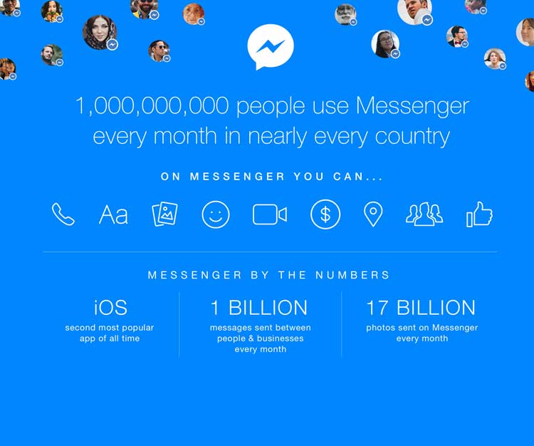 Facebook Messenger Enters the 1 BN User Club